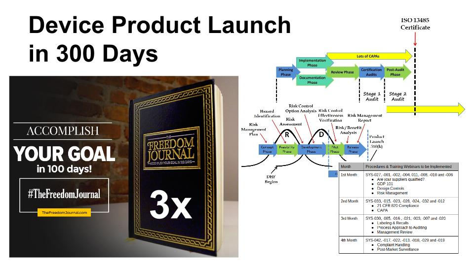 Device Product Launch in 300 Days Product Launch Design Planning for a 510k Submission in 300 Days or Less